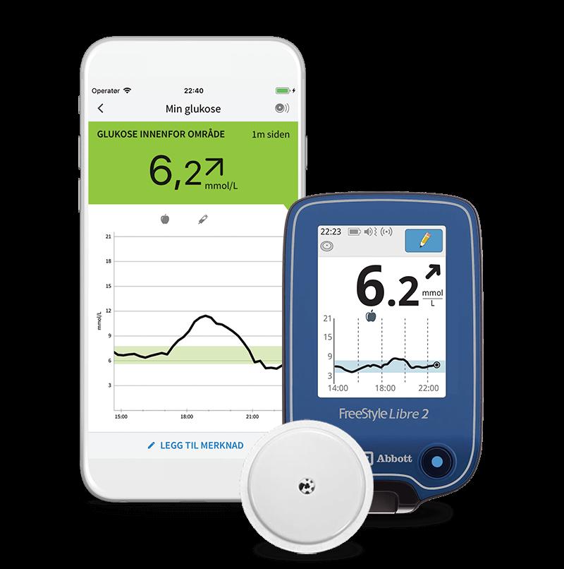 Freestyle Libre blodsockermätare CGM FGM diabetes mäta blodsocker kontinuerligt blodglukos mätare